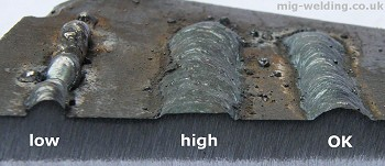 Sectioned weld showing current setting faults