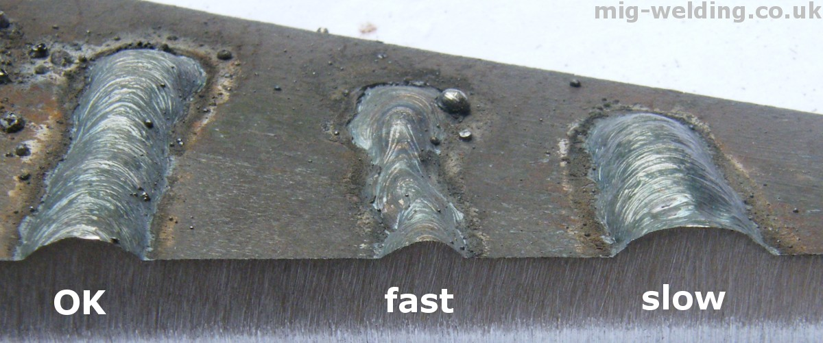 Arc travel speed faults , sectoned weld
