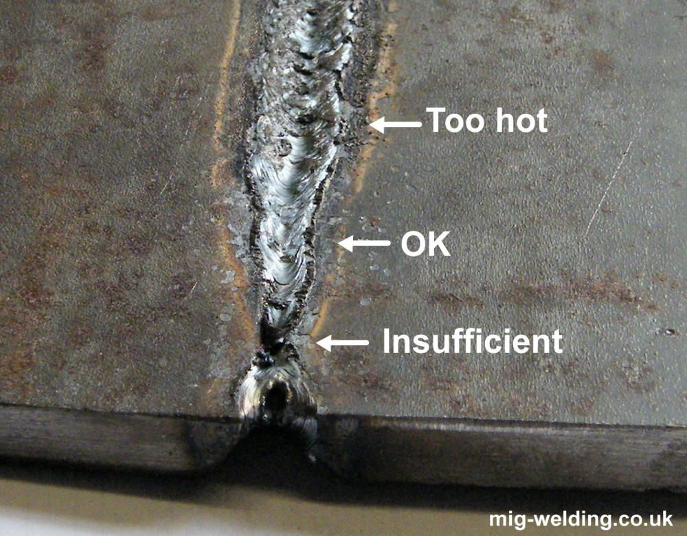 Really. improve welding penetration gmaw