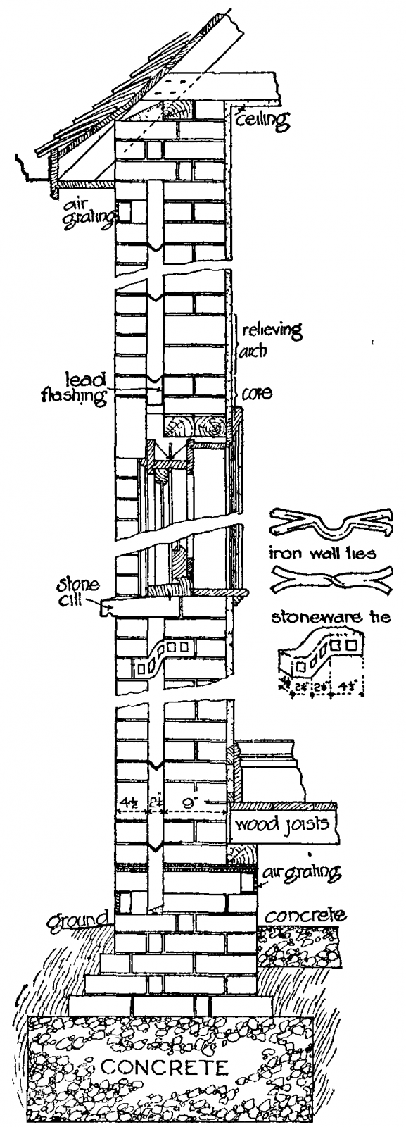 Figure 2_ Fig_ 2_—Section of a Hollow Wall_ _(1).png