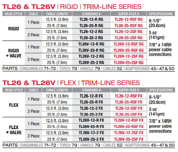 trim-line.PNG