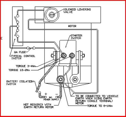 hydraulic pump mig welding forum new scan jpg