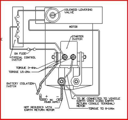 hydraulic pump mig welding forum rh mig welding co uk 2 Stage Hydraulic Pump Diagram Hydraulic Gear Pump Schematic