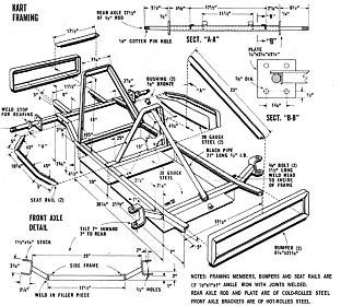 blueprint reading basics also building a go kart besides  as well glossary of  mon terms for log and timber home terms moreover papillon cottage style house plan. on custom log home floor plans
