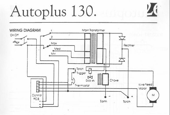 Sip Mig Welder Wiring Diagram - WIRING DIAGRAMS • Ya Mig Welder Wiring Diagram on mig gun diagram, mig welder parts diagram, arc welder wiring diagram, mig welder electrical diagram, lincoln 225 welder wiring diagram,