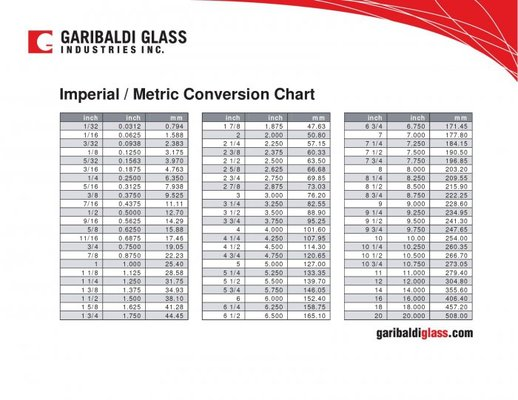 imperial to metric conversion chart: Metric imperial conversion mig welding forum