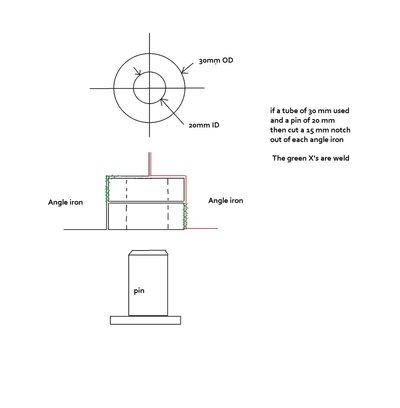 piviot point 2.jpg