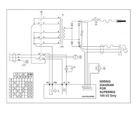 sealey 170 1 voltage control switch mig welding forum. Black Bedroom Furniture Sets. Home Design Ideas