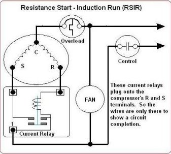 Potential Start Relay Wiring Diagram from www.mig-welding.co.uk