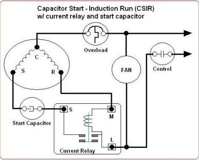 Potential Relay Start Capacitor Wiring Diagram on wiring diagram for capacitor start motor