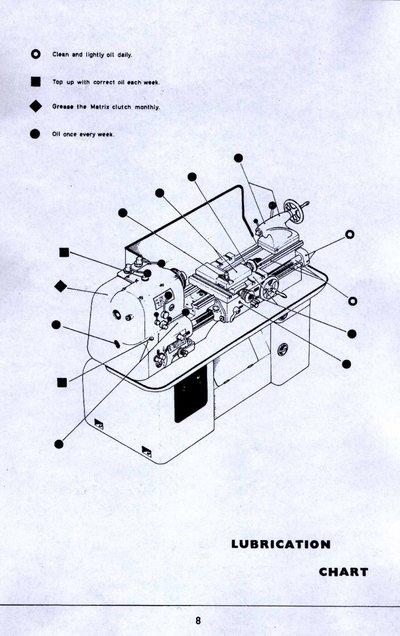 harrison l6 lathe manual pdf