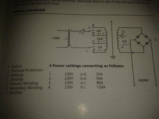 Powercraft Non Gas Mig Welder 25