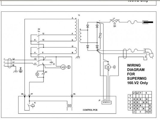 31983 196b5de724b33e4601e0ef407b873050 supermig 160 wire feed not working mig welding forum Welder Circuit Diagram at gsmx.co