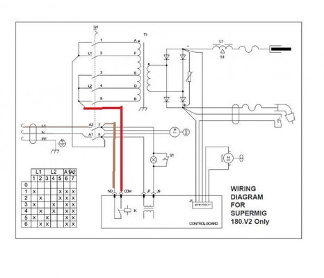 arc welder wiring diagram, mig welder switch, hobart welder wiring diagram, mig welder cover, mig welder wire, mig welder valves, dc welder wiring diagram, mig welder capacitor, mig welder motor, mig welder fuse diagram, mig welder regulator, 220 welder wiring diagram, miller welder wiring diagram, mig welder cable, mig 100 welder schematic diagram, mig welder parts, capacitive discharge welder wiring diagram, tig welder wiring diagram, mig welder assembly, chicago electric welder wiring diagram, on mig welder wiring diagram