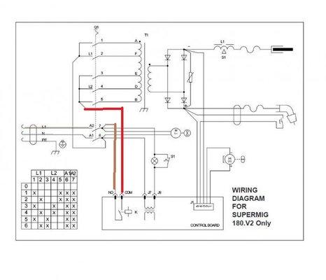 siegen 180 so817    wiring      MIG    Welding    Forum