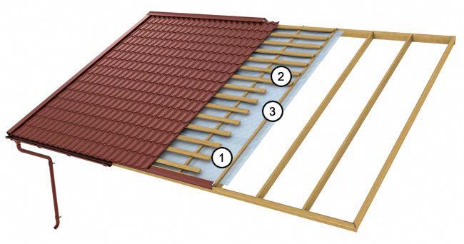 Shed Roof Change Mig Welding Forum