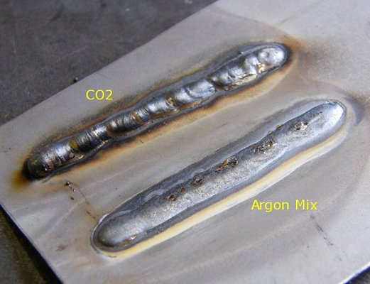 Co2 Thin Metal Warning Mig Welding Forum