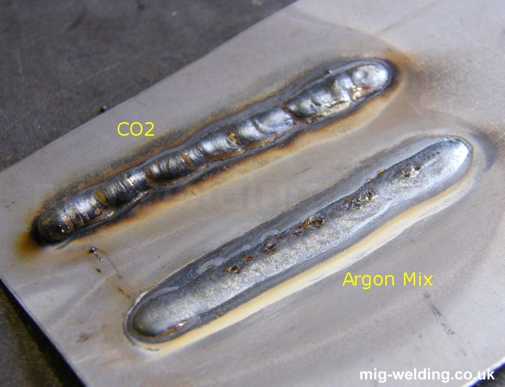 Mig Welding Gas Comparison