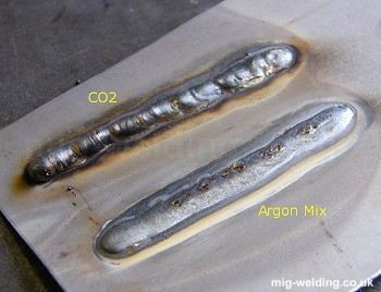 comparison co2-argoshield on thin metal