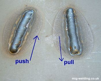 Push and pull travel compared